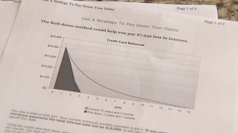 Andres London phoned a debt settlement company to ask for help paying down credit-card bills. March 8, 2011. (CTV)