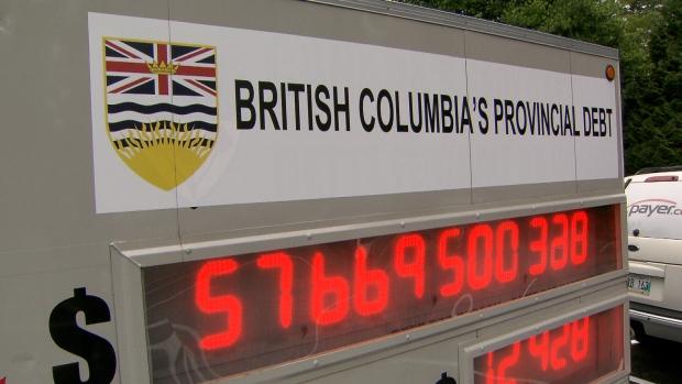 B.C. debt clock