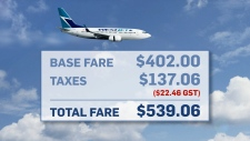 canadian airfare