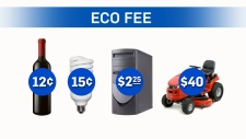 Recycling fees