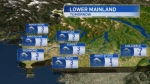 Latest weather forecast: How long will storm last?