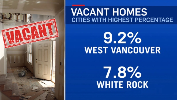 Empty homes in Vancouver suburbs