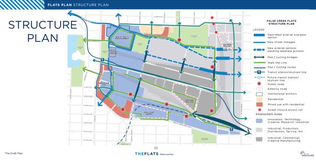 City of Vancouver False Creek plan