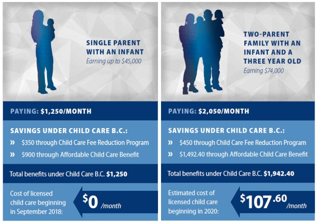 Child care savings