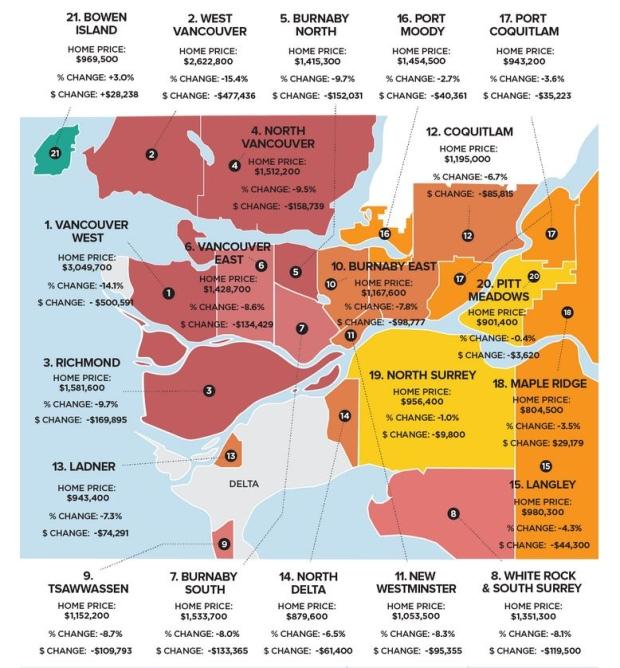 zoocasa infographic