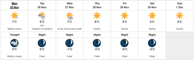 Forecast from Environment Canada