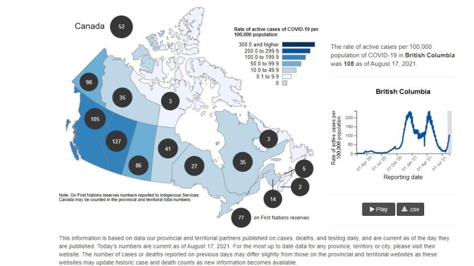 Active cases per capita